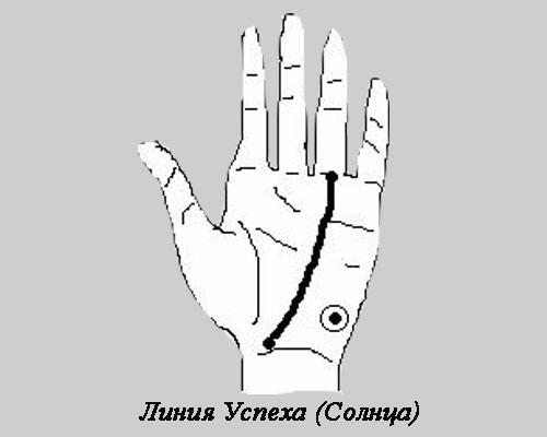 Линия успеха на вашей руке
